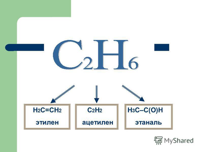 Н 2 С=СН 2 этилен С 2 Н 2 ацетилен H 3 C–C(O)H этаналь