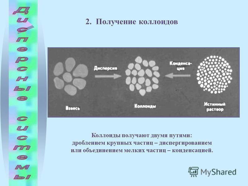 2. Получение коллоидов Коллоиды получают двумя путями: дроблением крупных частиц – диспергированием или объединением мелких частиц – конденсацией.