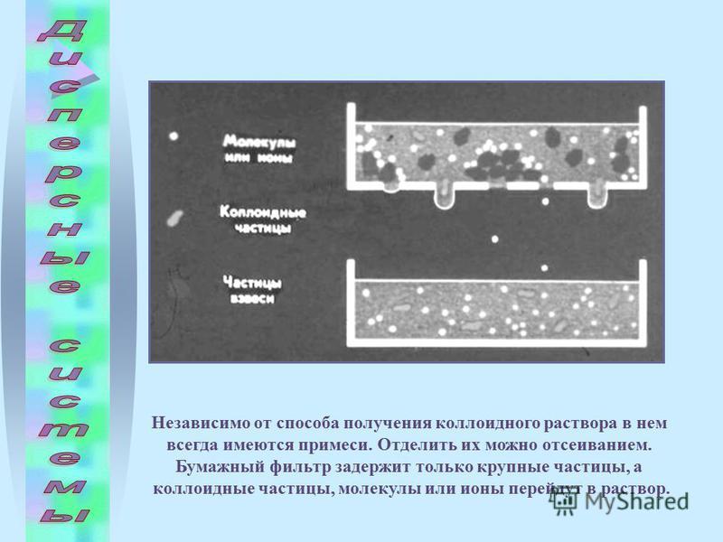 Независимо от способа получения коллоидного раствора в нем всегда имеются примеси. Отделить их можно отсеиванием. Бумажный фильтр задержит только крупные частицы, а коллоидные частицы, молекулы или ионы перейдут в раствор.