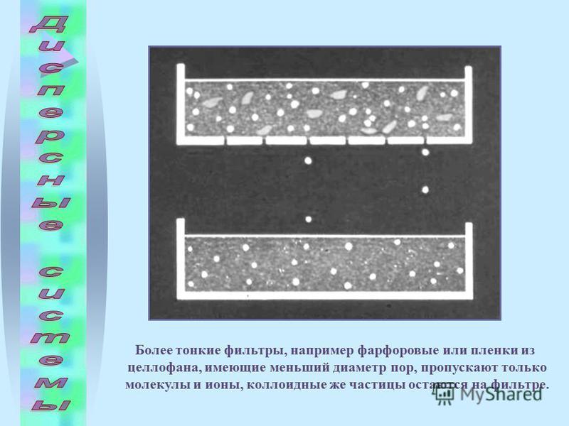 Более тонкие фильтры, например фарфоровые или пленки из целлофана, имеющие меньший диаметр пор, пропускают только молекулы и ионы, коллоидные же частицы остаются на фильтре.