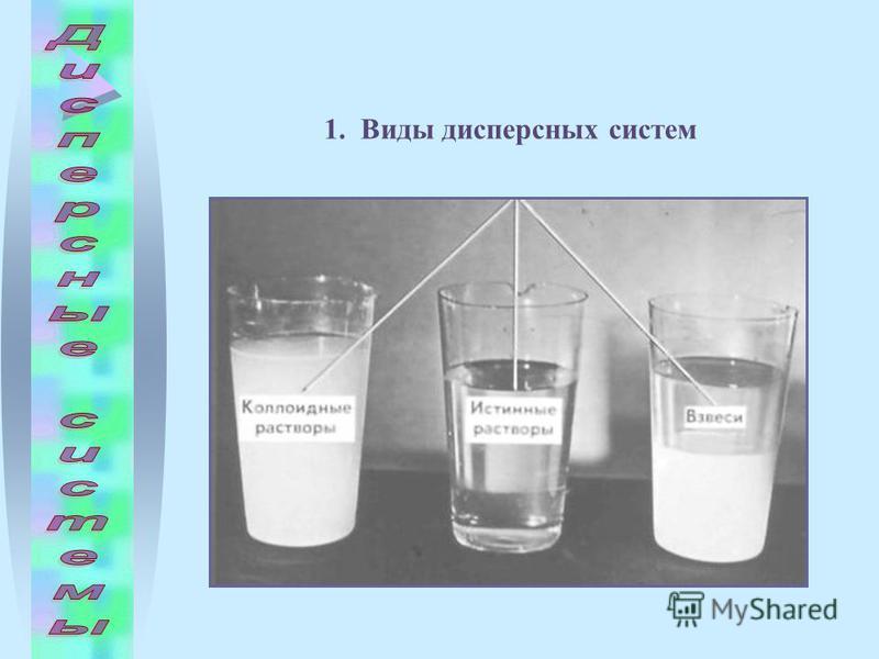 1. Виды дисперсных систем