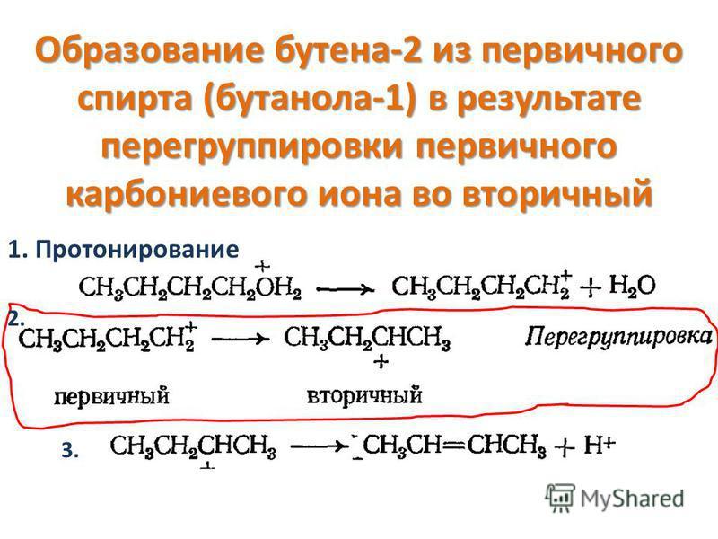 Образование бутена-2 из первичного спирта (бутанола-1) в результате перегруппировки первичного карбониевого иона во вторичный 1. Протонирование 3. 2.