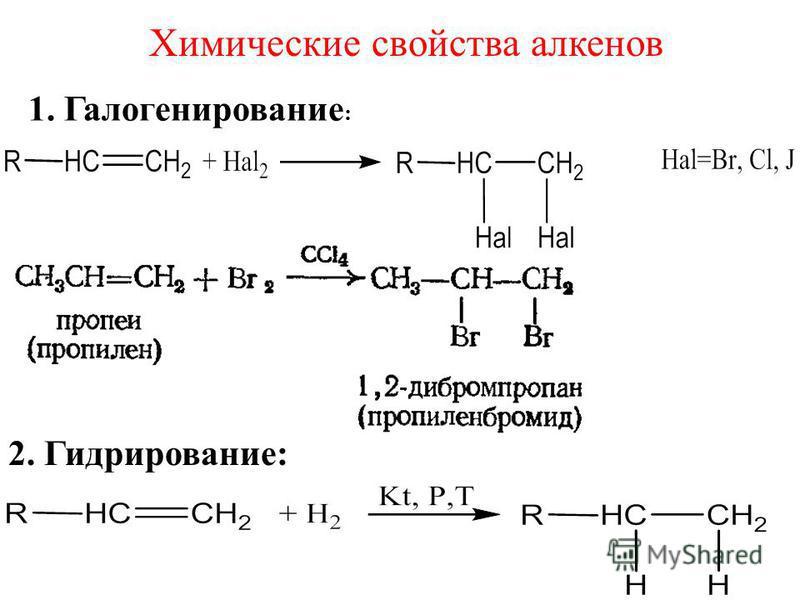 Химические свойства алкенов 1. Галогенирование : 2. Гидрирование: