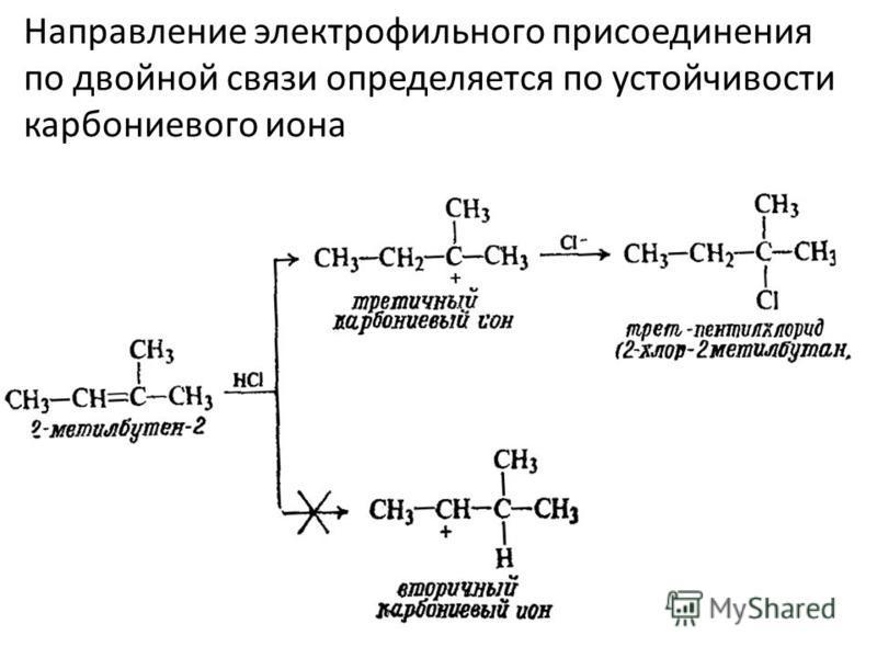 Направление электрофильного присоединения по двойной связи определяется по устойчивости карбониевого иона