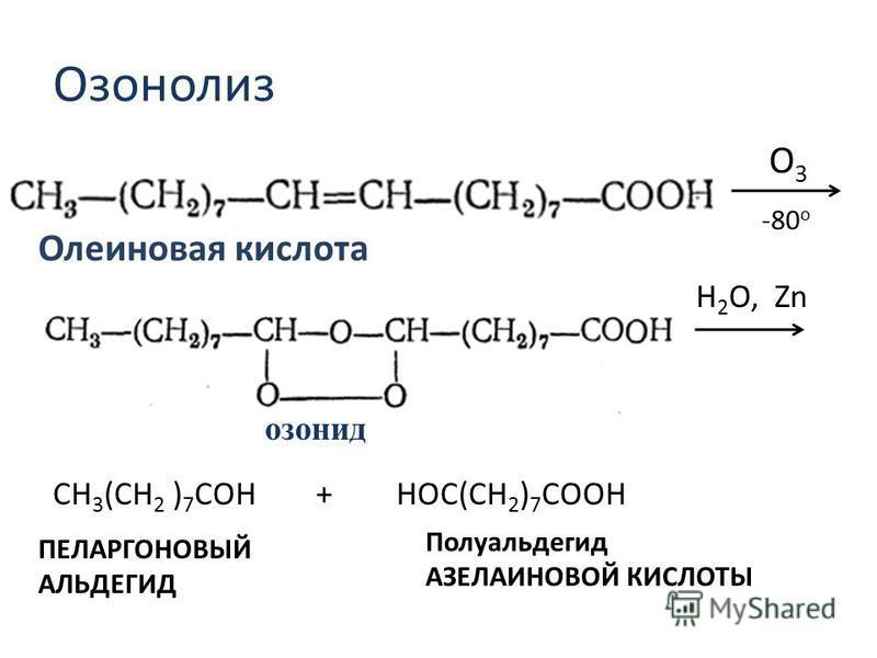 Озонолиз O3O3 H 2 O, Zn CH 3 (CH 2 ) 7 СОН+ ПЕЛАРГОНОВЫЙ АЛЬДЕГИД озонид НОС(СН 2 ) 7 СООН Полуальдегид АЗЕЛАИНОВОЙ КИСЛОТЫ Олеиновайя кислота -80 o