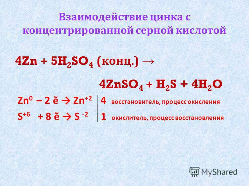 Взаимодействие цинка с концентрированной серной кислотой 4Zn + 5H 2 SO 4 ( конц.) 4ZnSO 4 + H 2 S + 4H 2 O Zn 0 – 2 Zn +2 4 восстановитель, процесс окисления S +6 + 8 S -2 1 окислитель, процесс восстановления