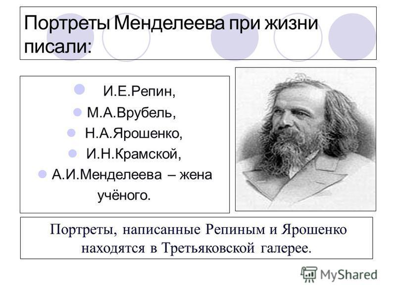 И.Е.Репин, М.А.Врубель, Н.А.Ярошенко, И.Н.Крамской, А.И.Менделеева – жена учёного. Портреты, написанные Репиным и Ярошенко находятся в Третьяковской галерее.
