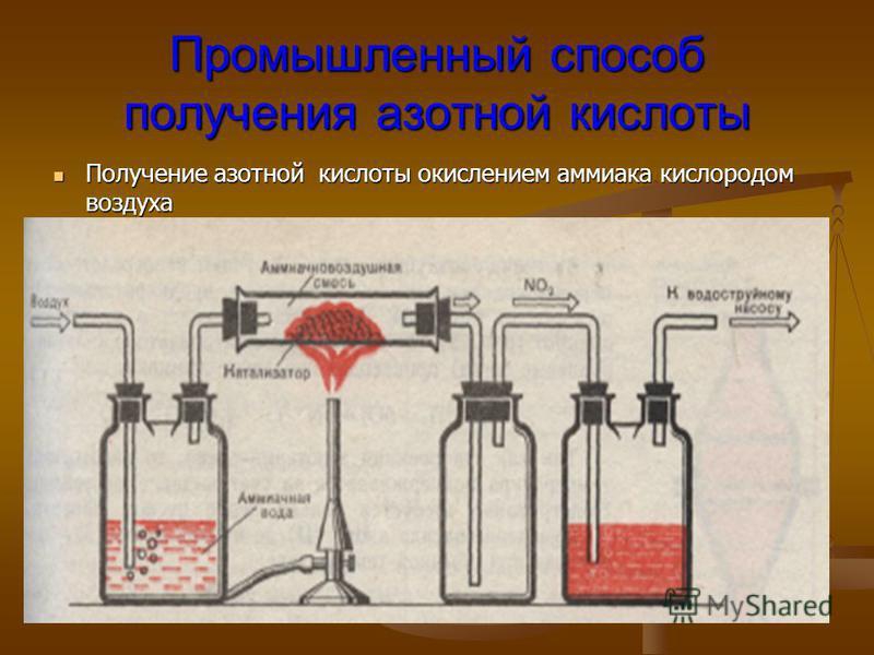 Получение: Лабораторный способ Лабораторный способ В лаборатории азотную кислоту получают NaNO3 + Н2SO4 = NaНSO4 + НNO3 NaNO3 + Н2SO4 = NaНSO4 + НNO3