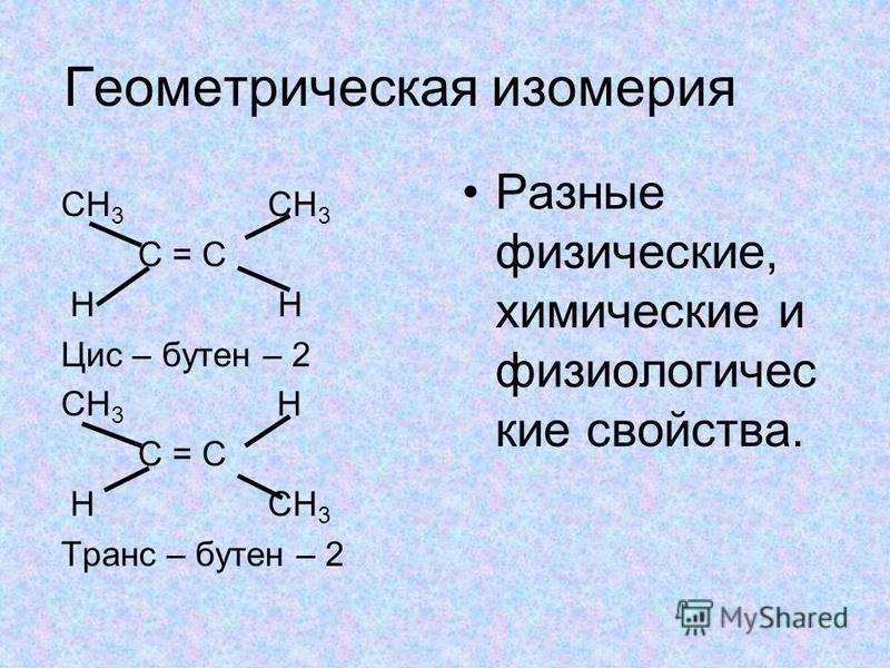 Геометрическая изомерия CH 3 C = C H H Цис – бутен – 2 CH 3 H C = C H CH 3 Транс – бутен – 2 Разные физические, химические и физиологические свойства.