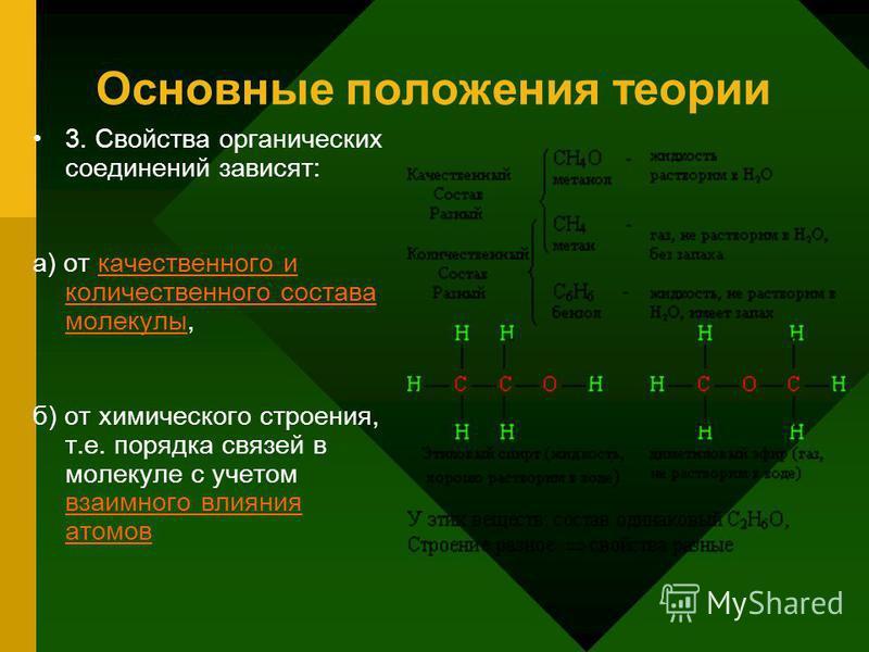 Основные положения теории 3. Свойства органических соединений зависят: а) от качественного и количественного состава молекулы,качественного и количественного состава молекулы б) от химического строения, т.е. порядка связей в молекуле с учетом взаимно