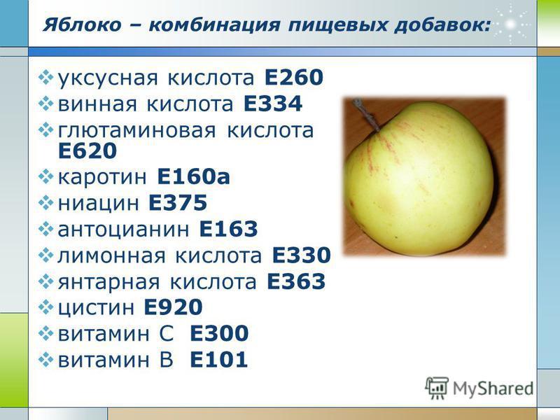 Яблоко – комбинация пищевых добавок: уксусная кислота Е260 винная кислота Е334 глютаминовая кислота Е620 каротин Е160 а ниацин Е375 антоцианин Е163 лимонная кислота Е330 янтарная кислота Е363 цистин Е920 витамин С Е300 витамин В Е101