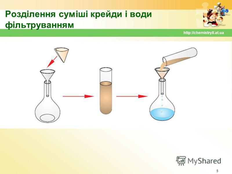 Розділення суміші крейди і води фільтруванням 5 http://chemistry8.at.ua
