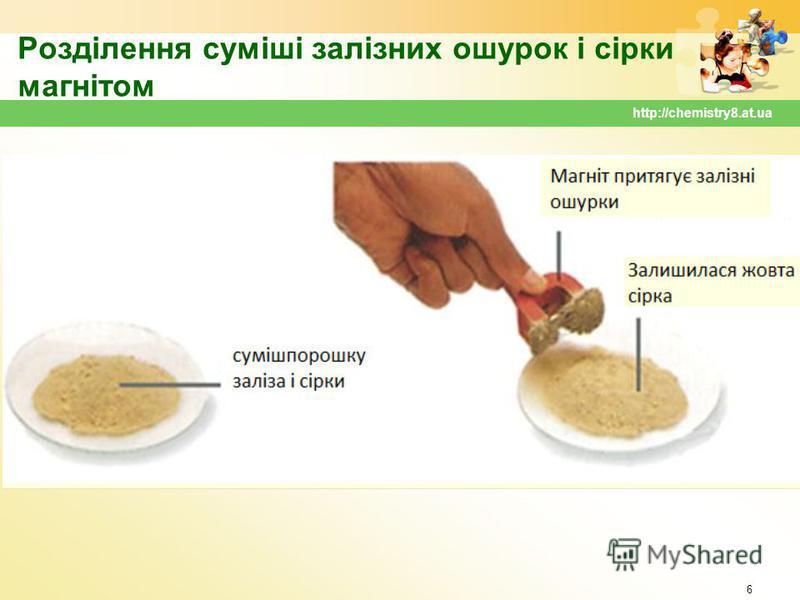 Розділення суміші залізних ошурок і сірки магнітом 6 http://chemistry8.at.ua