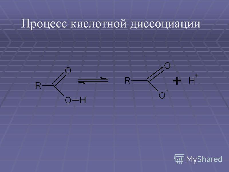 Процесс кислотной диссоциации