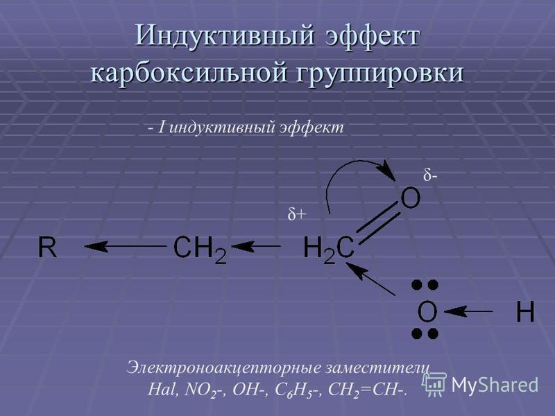 Индуктивный эффект карбоксильной группировки δ+ δ- - I индуктивный эффект Электроноакцепторные заместители Hal, NO 2 -, OH-, C 6 H 5 -, CH 2 =CH-.