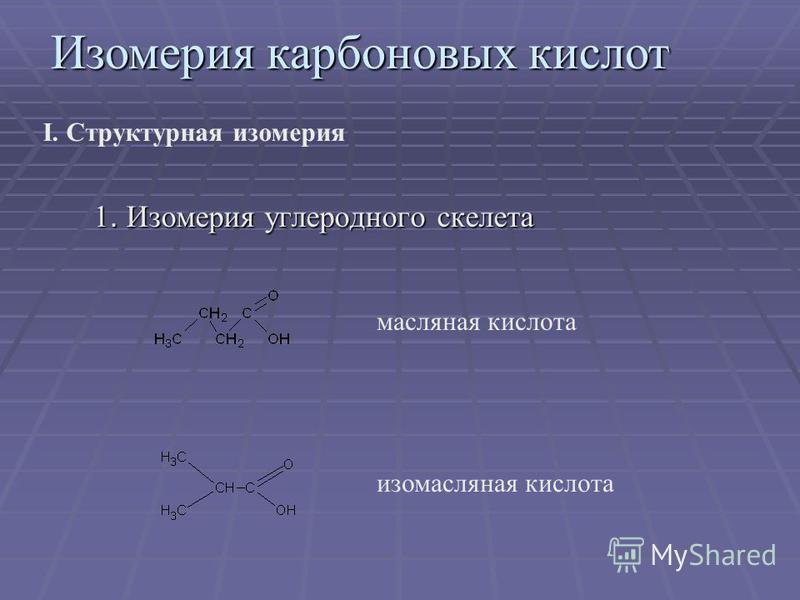 1. Изомерия углеродного скелета 1. Изомерия углеродного скелета масляная кислота изомасляная кислота I. Структурная изомерия Изомерия карбоновых кислот