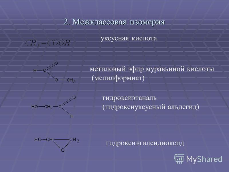 2. Межклассовая изомерия уксусная кислота метиловый эфир муравьиной кислоты (метилформиат) гидроксиэтаналь (гидрокси уксусный альдегид) гидроксиэтилендиоксид