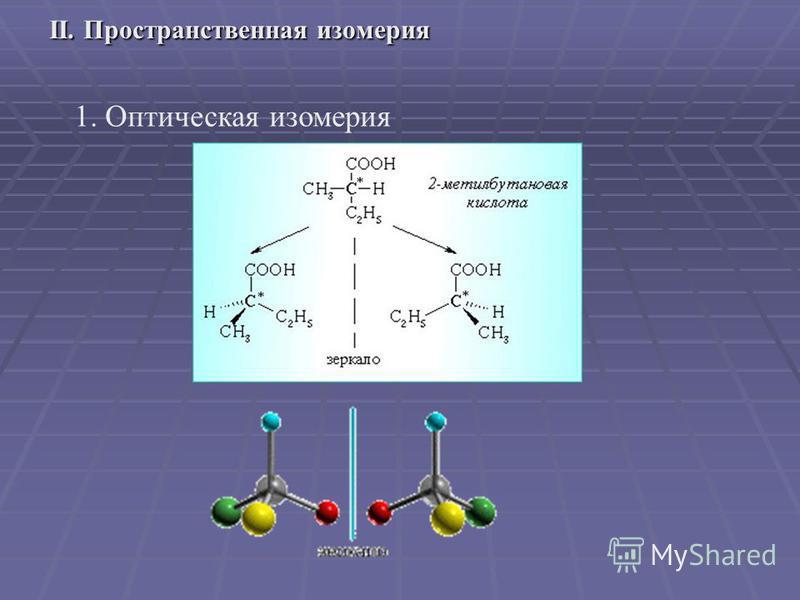II. Пространственная изомерия 1. Оптическая изомерия