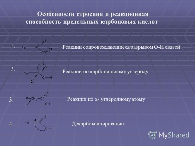 Особенности строения и реакционная способность предельных карбоновых кислот 1. Реакции сопровождающиеся разрывом О-Н связей 2. Реакции по карбонильному углероду 3. Декарбоксилирование 4. Реакции по α- углеродному атому
