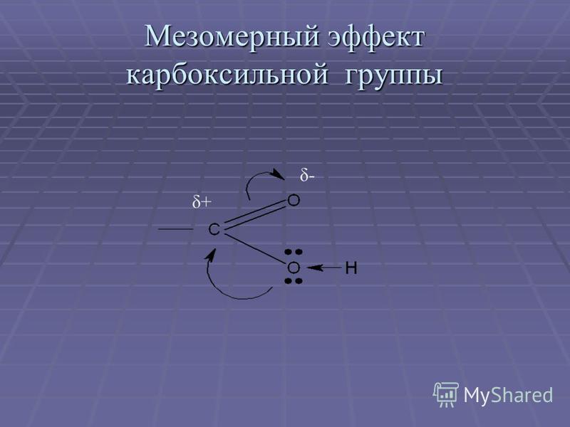 Мезомерный эффект карбоксильной группы δ+ δ-