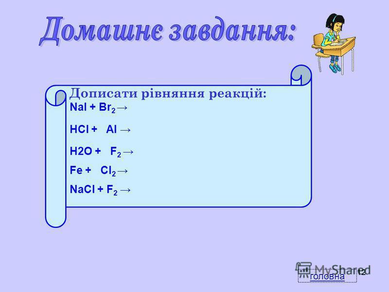 11 NaClKCl CaF 2 NaBrKBr NaIKI F - 0,027 Cl - 0,045 Br - 0,00016 I - 0.00003 Вміст у земній корі(%) Флуорит- складова частина апатитів и фосфоритів, а також кріоліту. NaCl – галіт (камяна, кухонна сіль), KCl-сильвін, (Na, K) Cl –сильвініт. Бромиди, і