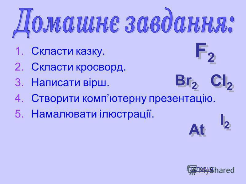 12 Дописати рівняння реакцій: NaI + Br 2 HCl + Al H2O + F 2 Fe + Cl 2 NaCl + F 2 головна