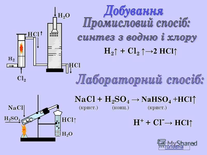 66 Речовина, при реакції з якою HCl дає осад 1.AgNO 3 2.NaOH 3.Ba(NO 3 ) 2 4.CuSO 4 Речовина, при рекції з якою HBr дає осад 1.Ba(NO 3 ) 2 2.AgNO 3 3.CuSO 4 4.NaOH Речовина, при реакції з якою HI дає осад 1. CuSO 4 2. NaOH 3.AgNO 3 4.Ba(NO 3 ) 2 HCl