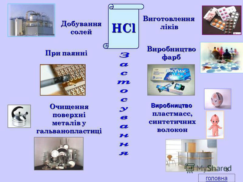 77 H + Cl HCl H 2 + Cl 22 HCl NaCl+H 2 SO 4NaHSO 4 +HCl NaCl + H 2 SO 4 NaHSO 4 +HCl (крист.) (конц.) (крист.) H + + Cl - HCl головна Cl 2 H2OH2OH2OH2O HCl HCl н2н2 H 2 SO 4 NaCl H2OH2OH2OH2O HCl HCl