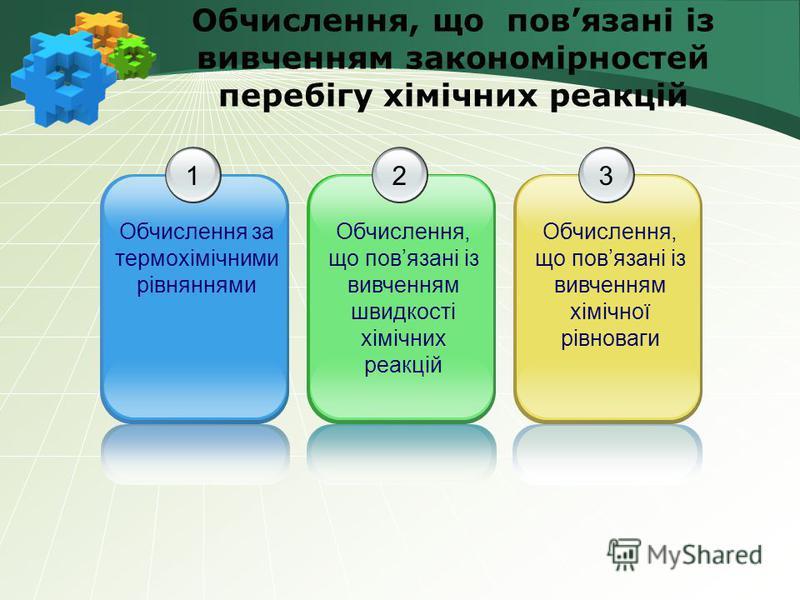 Обчислення, що повязані із вивченням закономірностей перебігу хімічних реакцій 1 Обчислення за термохімічними рівняннями 2 Обчислення, що повязані із вивченням швидкості хімічних реакцій 3 Обчислення, що повязані із вивченням хімічної рівноваги