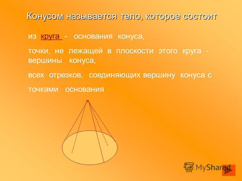 Содержание определение конуса определение конуса определение конуса определение конуса построение сечений построение сечений построение сечений построение сечений виды виды виды площадь поверхности, объем площадь поверхности, объем площадь поверхност