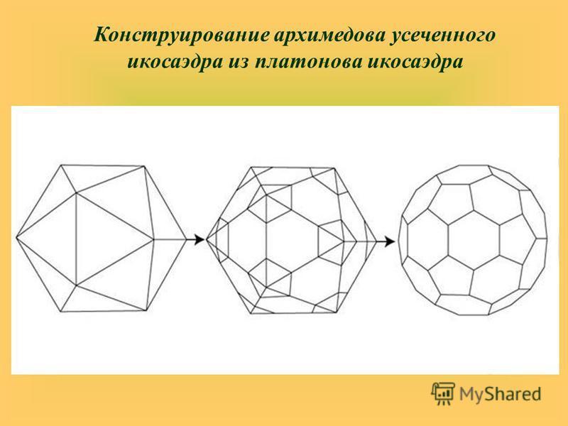 Конструирование архимедова усеченного икосаэдра из платонова икосаэдра