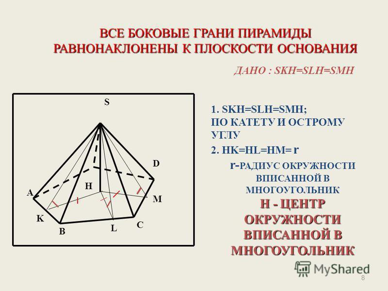 8 ВСЕ БОКОВЫЕ ГРАНИ ПИРАМИДЫ РАВНОНАКЛОНЕНЫ К ПЛОСКОСТИ ОСНОВАНИЯ ДАНО : SKH=SLH=SMH C A B K S D M L H 1. SKH=SLH=SMH; ПО КАТЕТУ И ОСТРОМУ УГЛУ 2. HK=HL=HM= r r- РАДИУС ОКРУЖНОСТИ ВПИСАННОЙ В МНОГОУГОЛЬНИК H - ЦЕНТР ОКРУЖНОСТИ ВПИСАННОЙ В МНОГОУГОЛЬН
