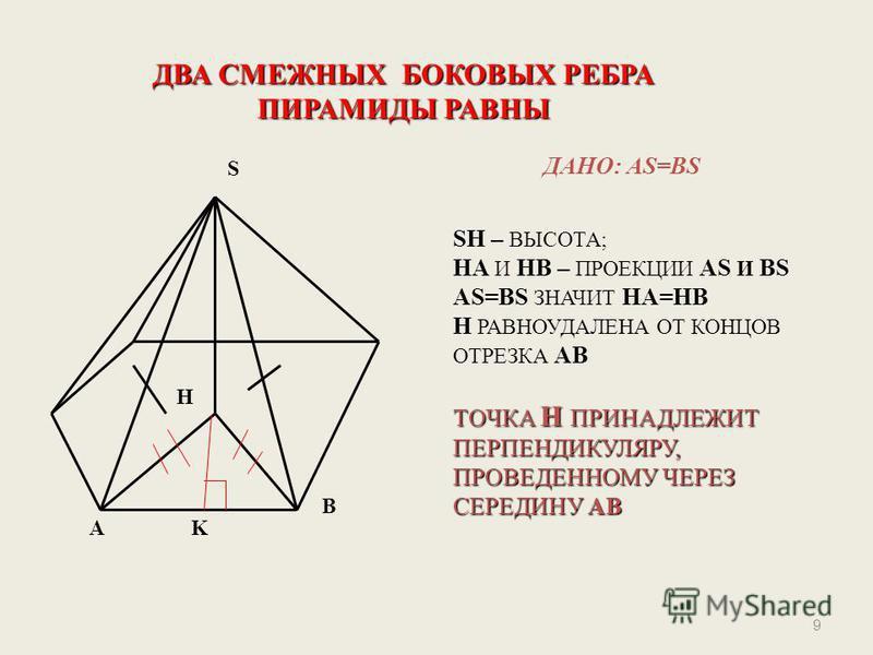 9 S B A H K ДВА СМЕЖНЫХ БОКОВЫХ РЕБРА ПИРАМИДЫ РАВНЫ ДАНО: AS=BS SH – ВЫСОТА; HA И HB – ПРОЕКЦИИ AS И BS AS=BS ЗНАЧИТ HA=HB H РАВНОУДАЛЕНА ОТ КОНЦОВ ОТРЕЗКА AB ТОЧКА H ПРИНАДЛЕЖИТ ПЕРПЕНДИКУЛЯРУ, ПРОВЕДЕННОМУ ЧЕРЕЗ СЕРЕДИНУ AB