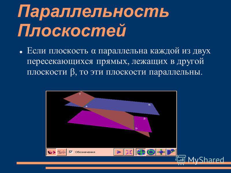 Если плоскость α параллельна каждой из двух пересекающихся прямых, лежащих в другой плоскости β, то эти плоскости параллельны.