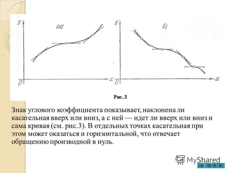 Знак углового коэффициента показывает, наклонена ли касательная вверх или вниз, а с ней идет ли вверх или вниз и сама кривая (см. рис.3). В отдельных точках касательная при этом может оказаться и горизонтальной, что отвечает обращению производной в н