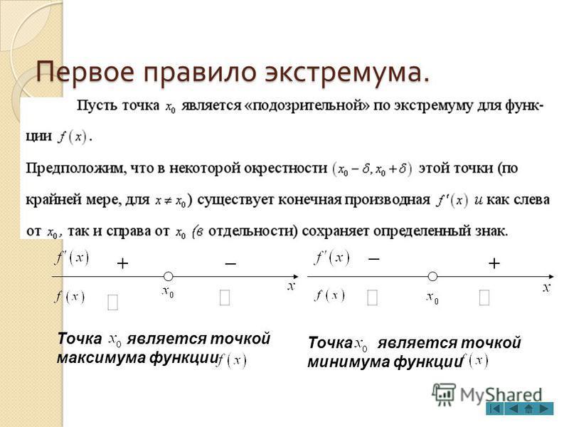 Первое правило экстремума. Точка является точкой максимума функции Точка является точкой минимума функции