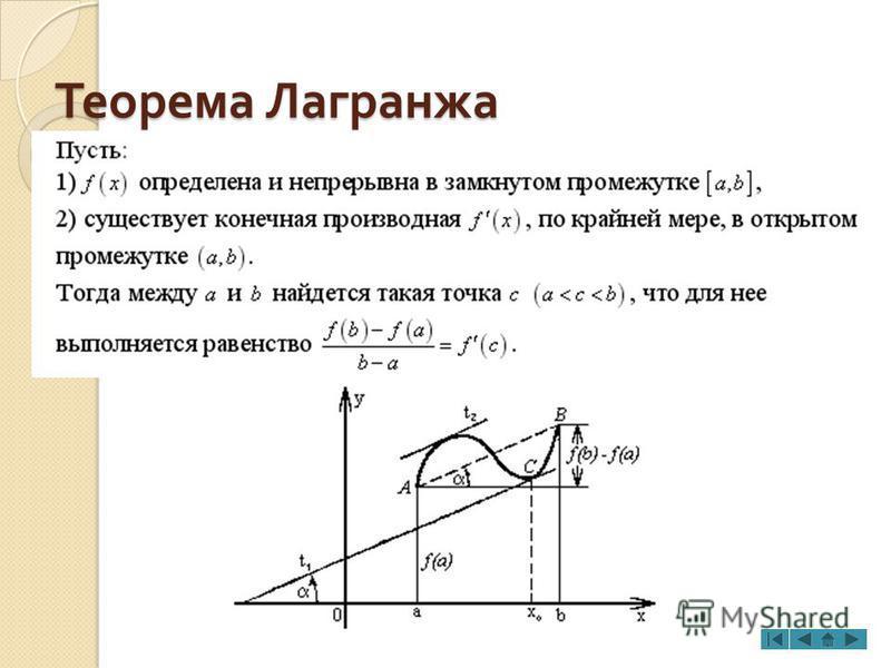 Теорема Лагранжа