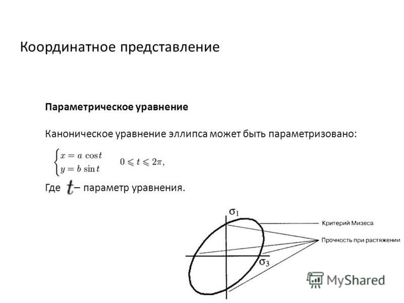 Координатное представление Параметрическое уравнение Каноническое уравнение эллипса может быть параметризованной: Где параметр уравнения.