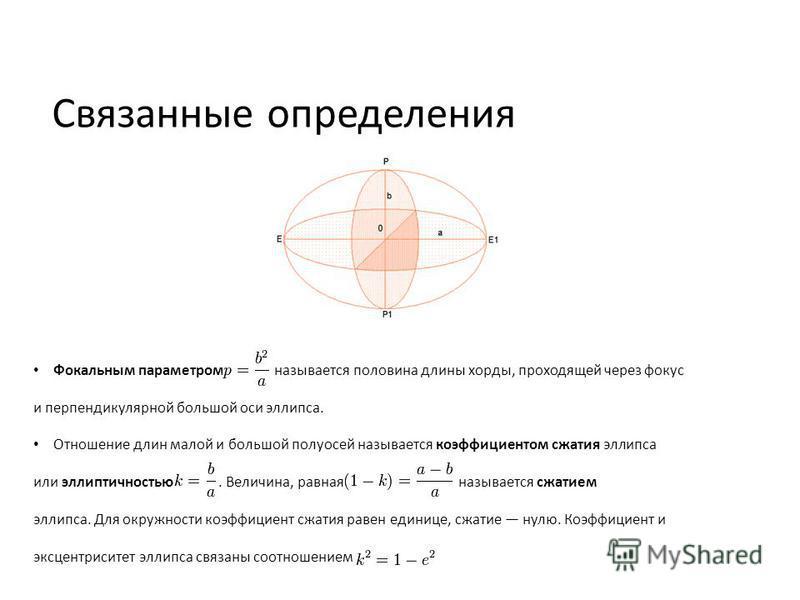 Связанные определения Фокальным параметром называется половина длины хорды, проходящей через фокус и перпендикулярной большой оси эллипса. Отношение длин малой и большой полуосей называется коэффициентом сжатия эллипса или эллиптичностью:. Величина,