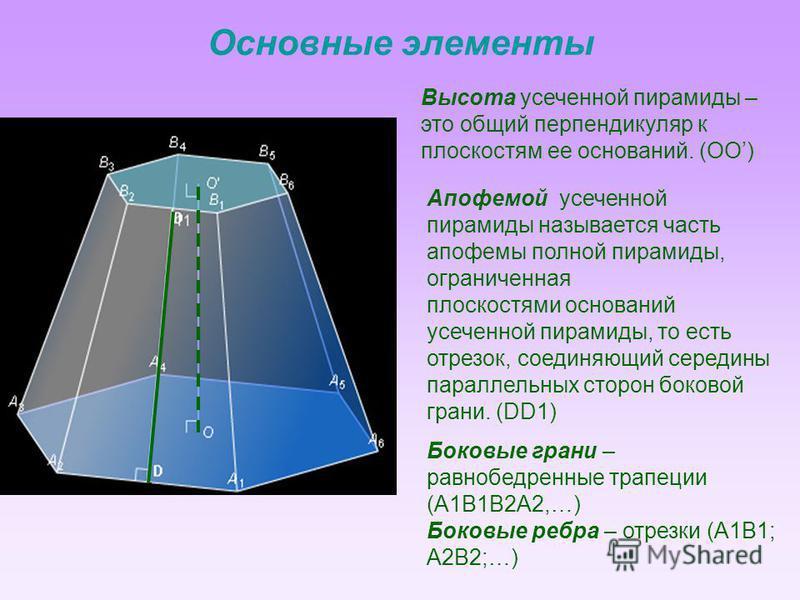 Основные элементы Высота усеченной пирамиды – это общий перпендикуляр к плоскостям ее оснований. (ОО) Апофемой усеченной пирамиды называется часть апофемы полной пирамиды, ограниченная плоскостями оснований усеченной пирамиды, то есть отрезок, соедин