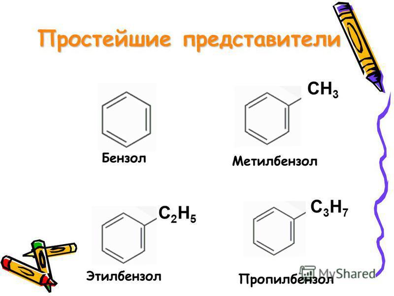 Простейшие представители C 2 H 5 CH 3 C 3 H 7 Бензол Пропилбензол Этилбензол Метилбензол