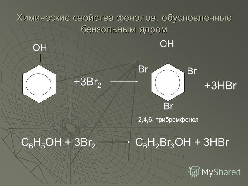 Химические свойства фенолов, обусловленные бензольным ядром OH +3Br 2 OH Br +3HBr 2,4,6- трибромфенол C 6 H 5 OH + 3Br 2 C 6 H 2 Br 3 OH + 3HBr