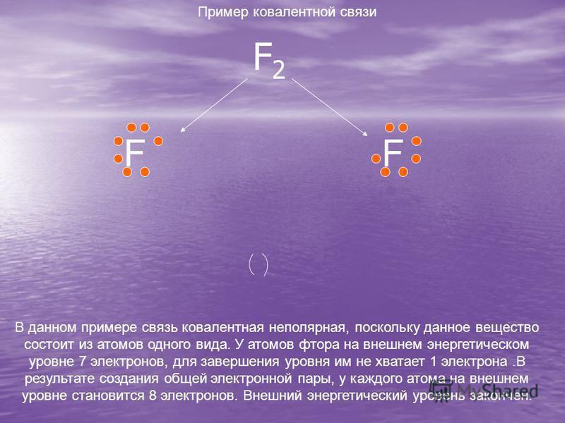 FF F2F2 Пример ковалентной связи В данном примере связь ковалентная неполярная, поскольку данное вещество состоит из атомов одного вида. У атомов фтора на внешнем энергетическом уровне 7 электронов, для завершения уровня им не хватает 1 электрона.В р