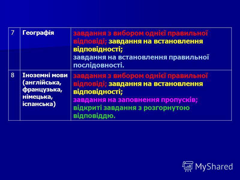 7Географія завдання з вибором однієї правильної відповіді; завдання на встановлення відповідності; завдання на встановлення правильної послідовності. 8Іноземні мови (англійська, французька, німецька, іспанська) завдання з вибором однієї правильної ві