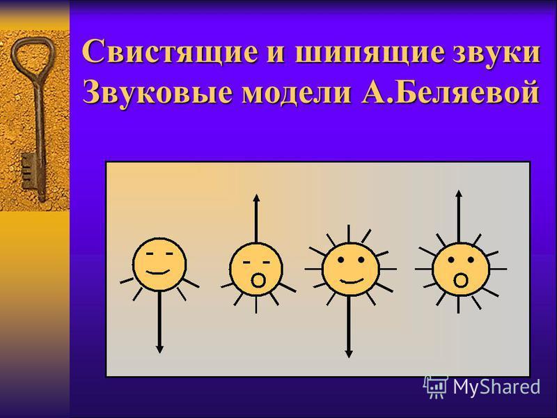 Свистящие и шипящие звуки Звуковые модели А.Беляевой
