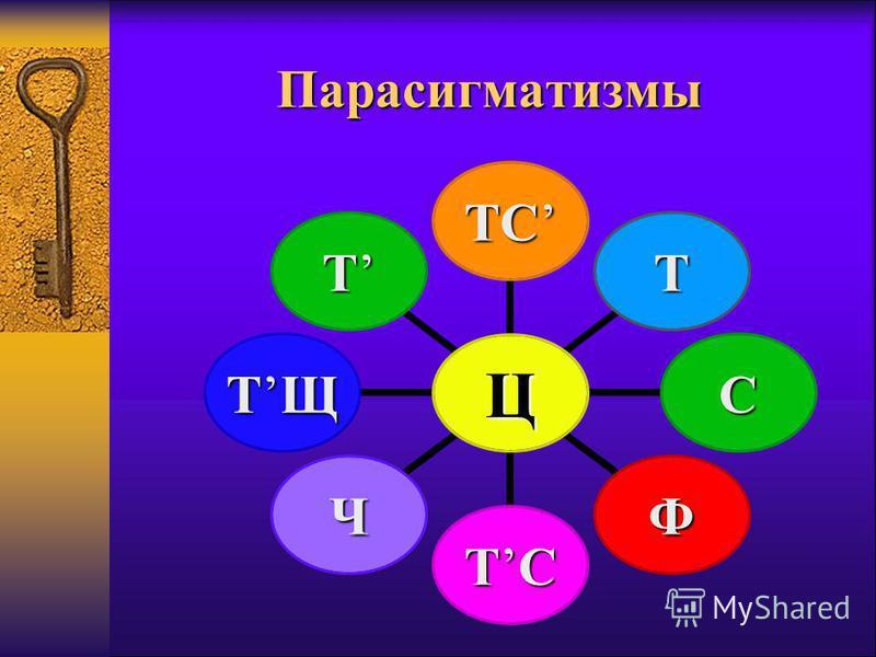 Парасигматизмы Ц ТС Т С Ф Ч ТЩ Т