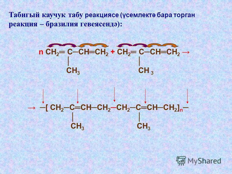 Табигый каучук табу реакция се (үсемлектә бара торган реакция – бразилия гевеясендә): n СН 2 ССНСН 2 + СН 2 ССНСН 2 СН 3 СН 3 [ СН 2 ССНСН 2СН 2 ССНСН 2 ] n СН 3 СН 3