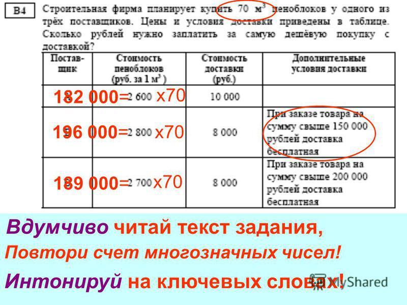 Повтори счет многозначных чисел! Вдумчиво читай текст задания, х 70 182 000= 196 000= 189 000= Интонируй на ключевых словах!