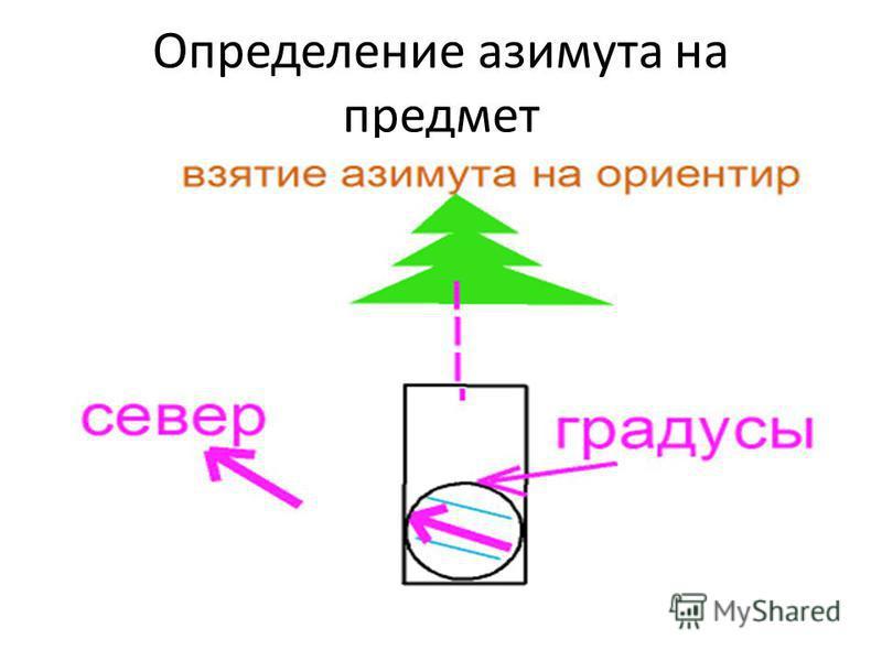 Определение азимута на предмет