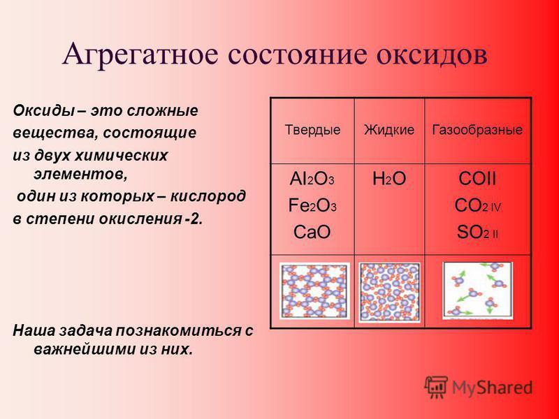 Агрегатное состояние оксидов Оксиды – это сложные вещества, состоящие из двух химических элементов, один из которых – кислород в степени окисления -2. Наша задача познакомиться с важнейшими из них. Твердые ЖидкиеГазообразные AI 2 O 3 Fe 2 O 3 CaO H2O